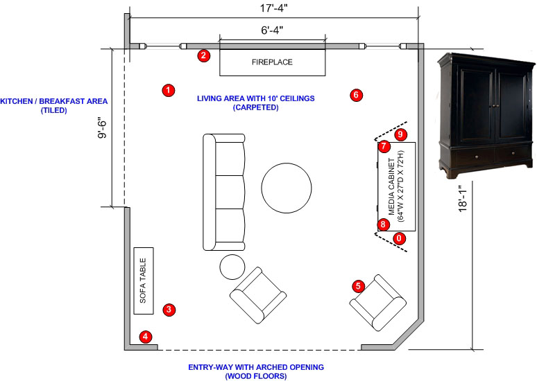 Need Advice With 5 1 Speakers And Placement Avs Forum Home Theater Discussions And Reviews